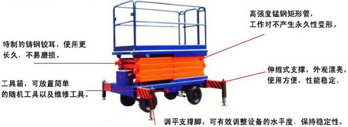 剪叉式升降机展示图